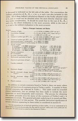 """Probable Values of the General Physical Constants (as of January 1, 1929),"" by Raymond T. Birge. The Physical Review Supplement, Vol 1, Number 1, July 1929"